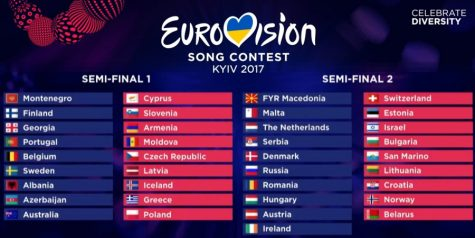 2017 Eurovision