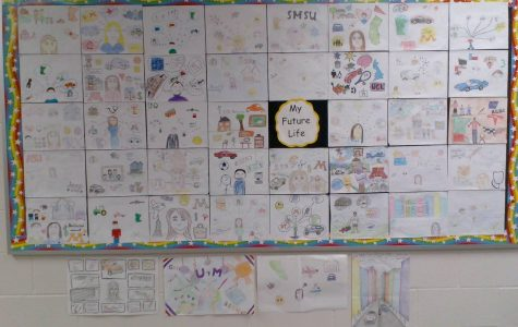 10th Grade Students Draw Their Future Plans